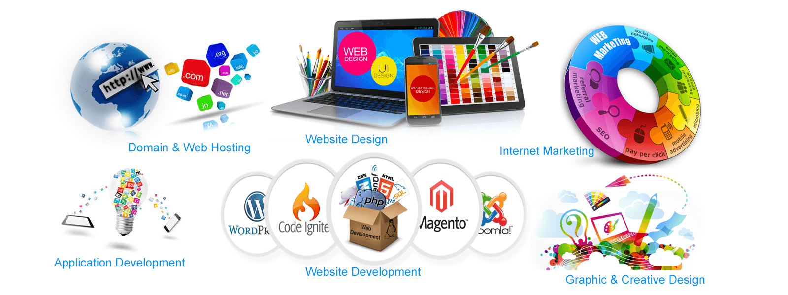 Website Designing Company In California 91 9310577369 Sbbj It Solutions